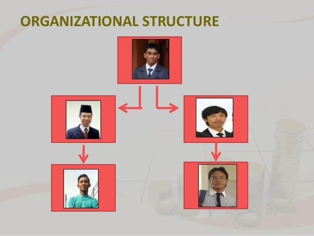 CSRwire Members
