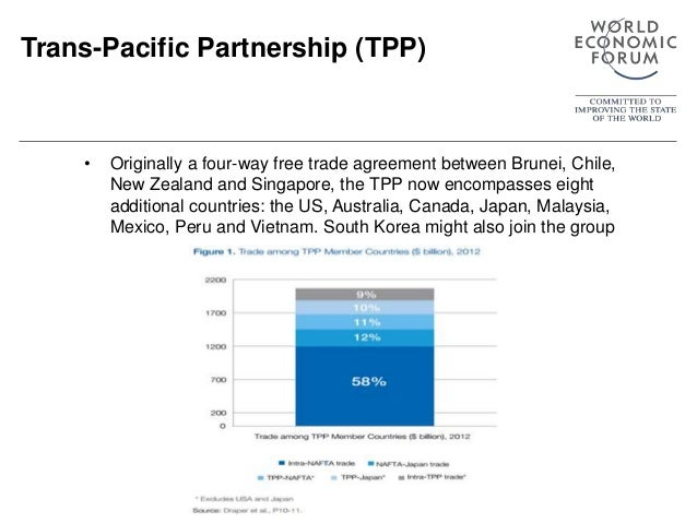 What Are Mega Regional Trade Agreements