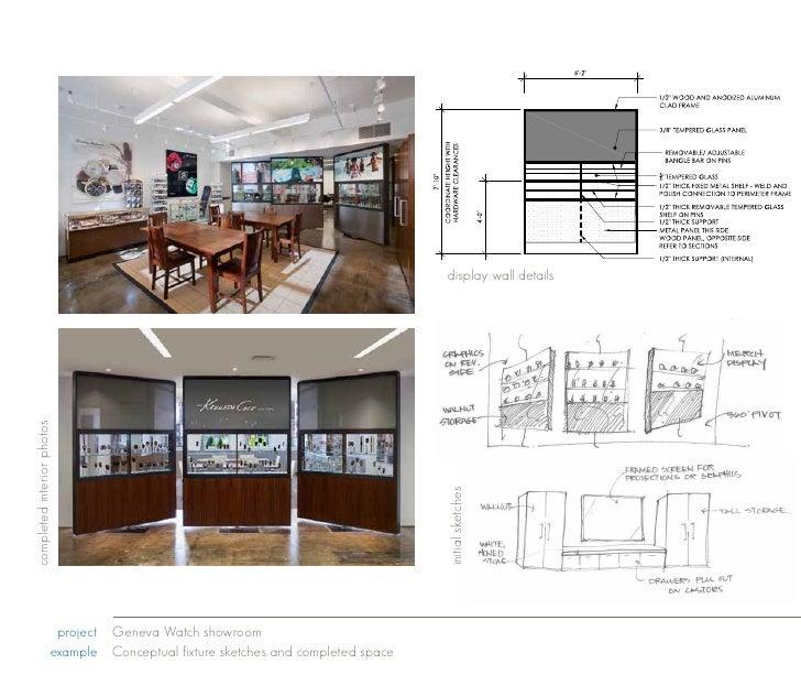 Interior Designer Working: Interior Design Work Details