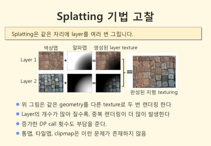 Splatting 기법 고찰Splatting은 같은 자리에 layer를 여러 번 그립니다.            색상맵   알파맵   생성된 layer texture  Layer 1  Layer 2             ...