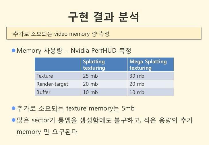 구현 결과 분석추가로 소요되는 video memory 량 측정 Memory 사용량 – Nvidia PerfHUD 측정                      Splatting   Mega Splatting        ...