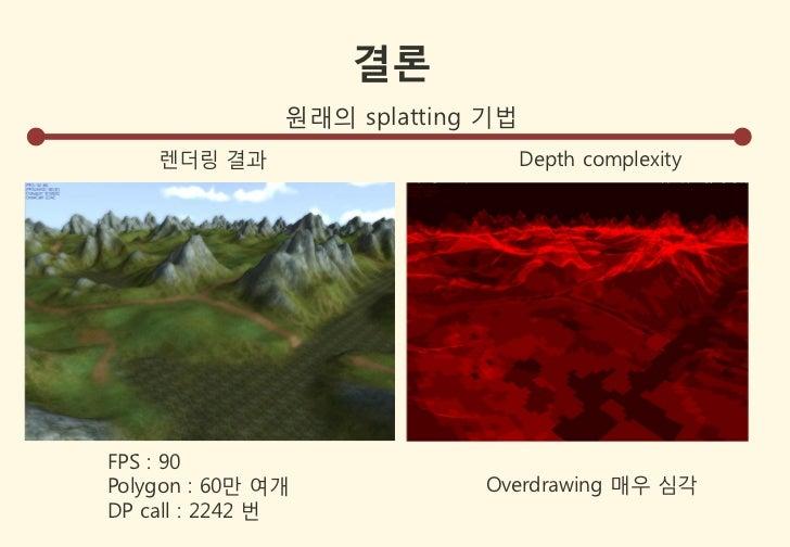 결론               원래의 splatting 기법    렌더링 결과                        Depth complexityFPS : 90Polygon : 60만 여개            Ove...