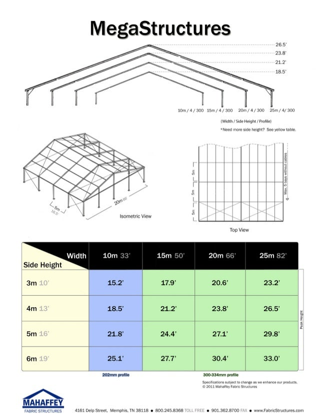 Megastructures™ - Clearspan Fabric Structures