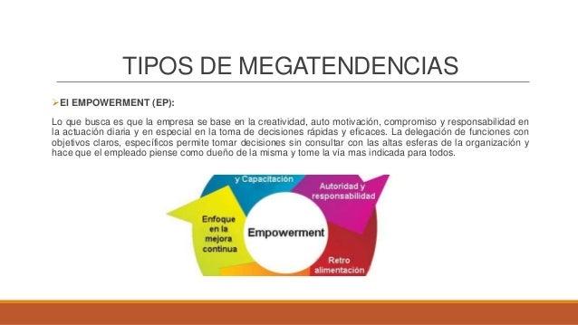 Megatendencias administrativas - Tipos de calefaccion economica ...