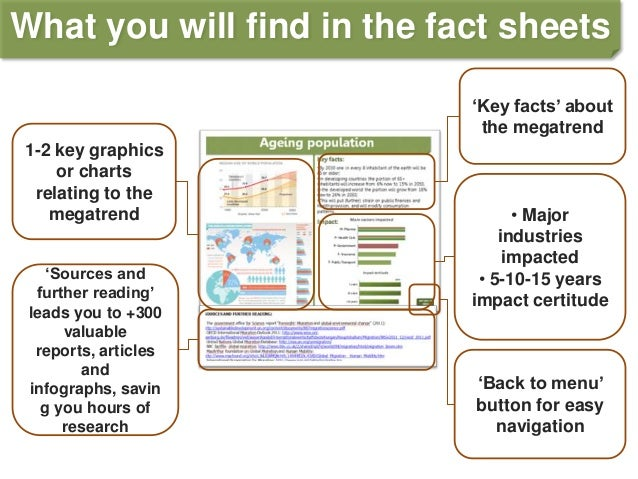 Megatrends Fact Sheets  Sample