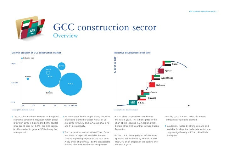 overview of the uk construction industry The uk economy at a glance the ft's one-stop overview of key economic data uk construction sector returns to growth materials another way to ascertain the health of the industry is to look at brick deliveries business.