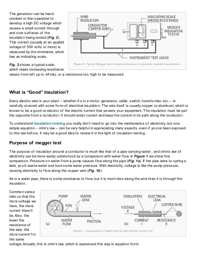 Megger insulation resistance_test