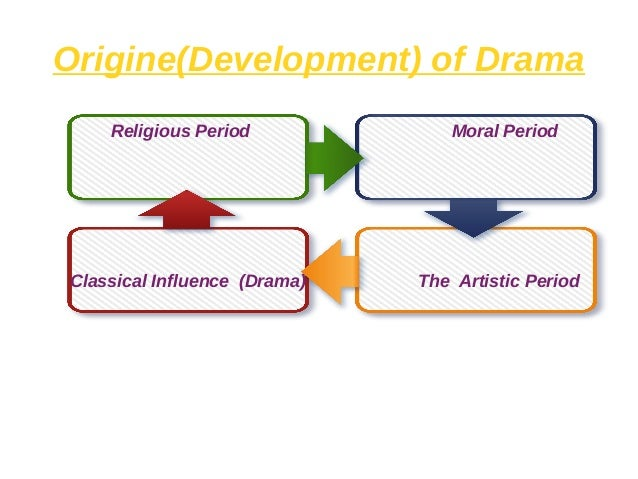 Origine(Development) of Drama Religious Period Moral Period Classical Influence (Drama) The Artistic Period