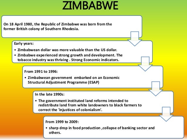 "economic comparison between usa and zimbabwe Why the united states is not greece  take a look at the ""greece and united states comparison sheet""  the united states remains the richest economy in the ."