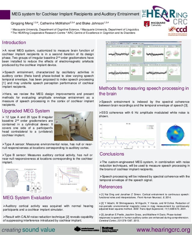 MEG system for Cochlear Implant Recipients and Auditory Entrainment Qingqing Meng1,3,4, Catherine McMahon2,3,4 and Blake J...