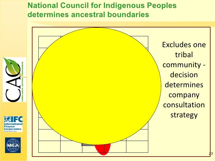 National Council for Indigenous Peoplesdetermines ancestral boundaries                                   Excludes one     ...