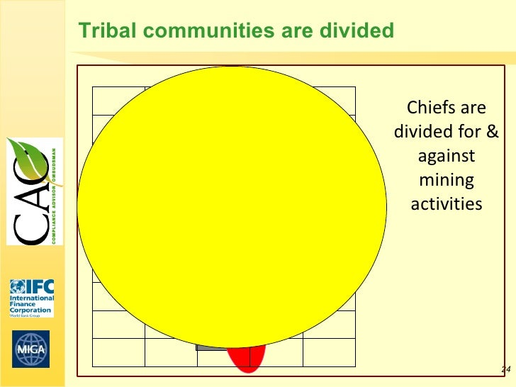Tribal communities are divided                               Chiefs are                             divided for &         ...