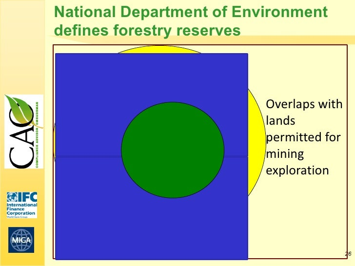 National Department of Environmentdefines forestry reserves                          Overlaps with                        ...