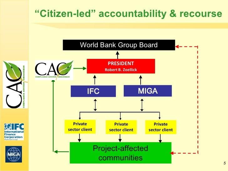 """Citizen-led"" accountability & recourse            World Bank Group Board                          PRESIDENT              ..."