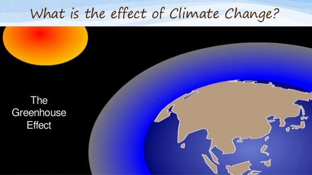 What is the effect of Climate Change? The Greenhouse Effect