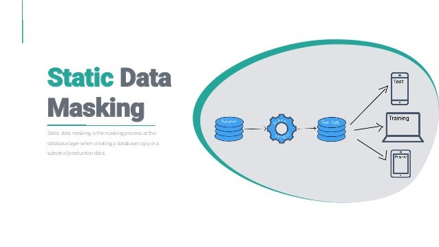 Static Data Masking Static data masking is the masking process at the database layer when creating a database copy or a su...