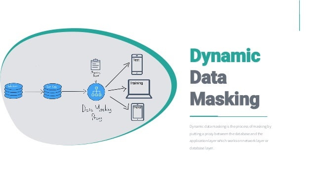 Dynamic Data Masking Dynamic data masking is the process of masking by putting a proxy between the database and the applic...