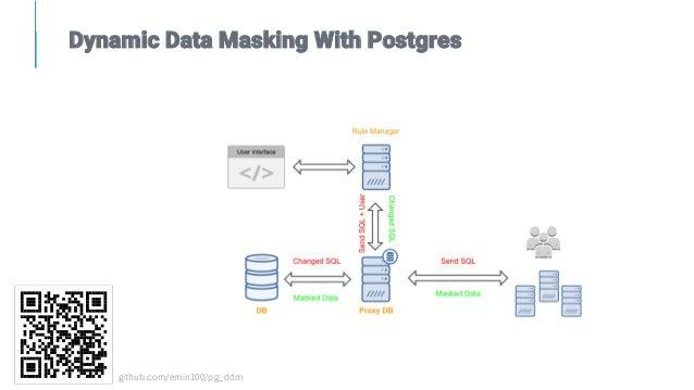 Dynamic Data Masking With Postgres github.com/emin100/pg_ddm