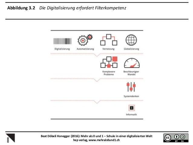 Abbildung 3.5 Aufgrund komplexerer Probleme und des beschleunigten Wandels wird Systemdenken im digitalen Leitmedienwechse...
