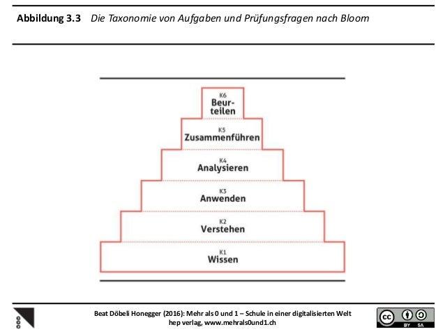 Abbildung 3.6 Lebenslanges Lernen nimmt aufgrund der Digitalisierung an Bedeutung zu Beat Döbeli Honegger (2016): Mehr als...