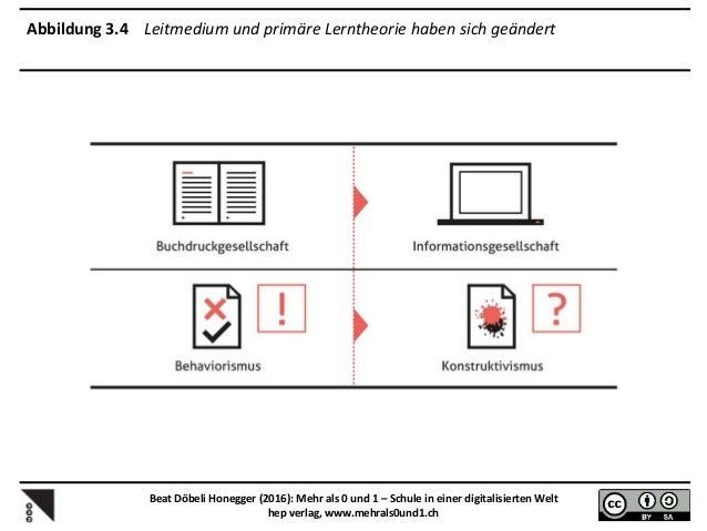 Abbildung 3.7 Kommunikationskompetenz wird in der globalisierten Informationsgesellschaft wichtiger und anspruchsvoller Be...