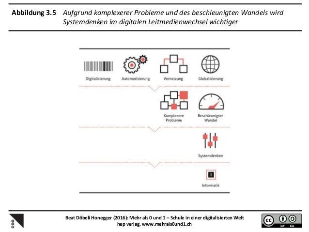 Abbildung 4.1 Übersicht der Argumente für digitale Medien in der Schule Beat Döbeli Honegger (2016): Mehr als 0 und 1 – Sc...