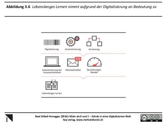 Abbildung 5.1 Digitale Medien in der Schule: Werkzeug, Thema und Ablenkung Beat Döbeli Honegger (2016): Mehr als 0 und 1 –...