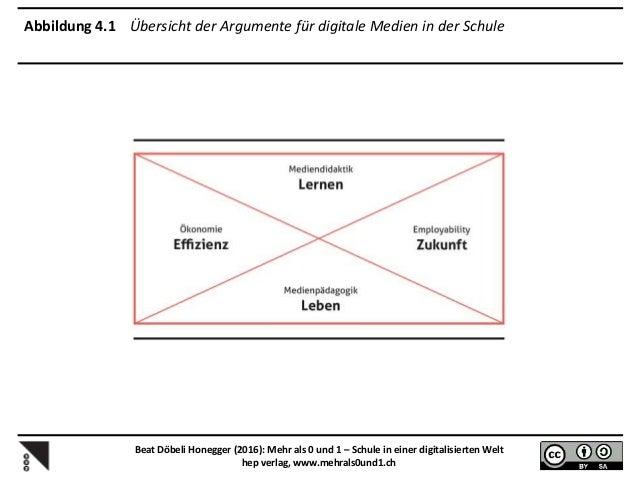 Abbildung 6.2 Die sieben großen Prinzipien der Informatik nach Peter Denning Beat Döbeli Honegger (2016): Mehr als 0 und 1...