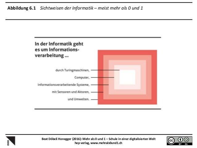 Abbildung 7.4 Das Wille-Wissen-Werkzeug- und das TPCK-Modell Beat Döbeli Honegger (2016): Mehr als 0 und 1 – Schule in ein...