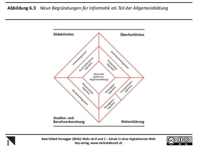 Abbildung 7.6 Koordinations- und Autonomiewunsch auf verschiedenen politischen Ebenen Beat Döbeli Honegger (2016): Mehr al...