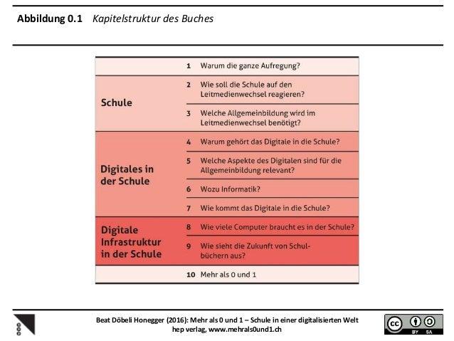 Abbildung 0.1 Kapitelstruktur des Buches Beat Döbeli Honegger (2016): Mehr als 0 und 1 – Schule in einer digitalisierten W...