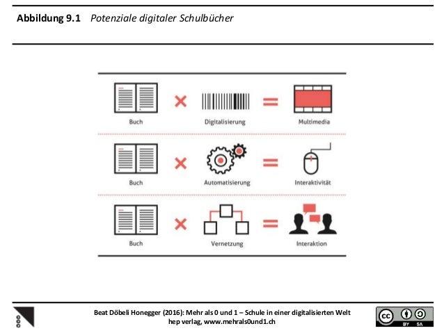 """Alle Grafiken aus dem Buch """"Mehr als 0 und 1"""" unter CC-BY-SA"""