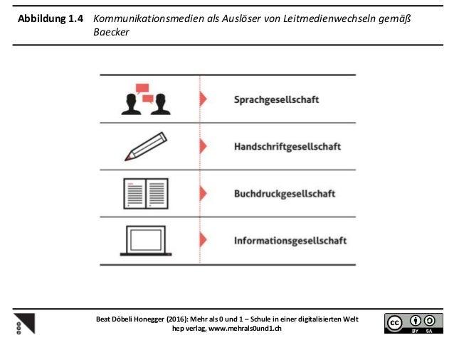 Abbildung 1.5 Die Digitalisierung verändert die Verhältnisse zwischen Staat, Individuum und Unternehmen Beat Döbeli Honegg...