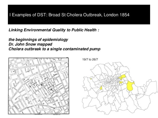 I Examples of DST: Broad St Cholera Outbreak, London 1854Linking Environmental Quality to Public Health :the beginnings of...