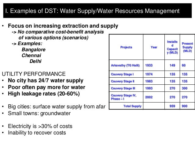 I. Examples of DST: Water Supply/Water Resources Management• Focus on increasing extraction and supply    -> No comparativ...
