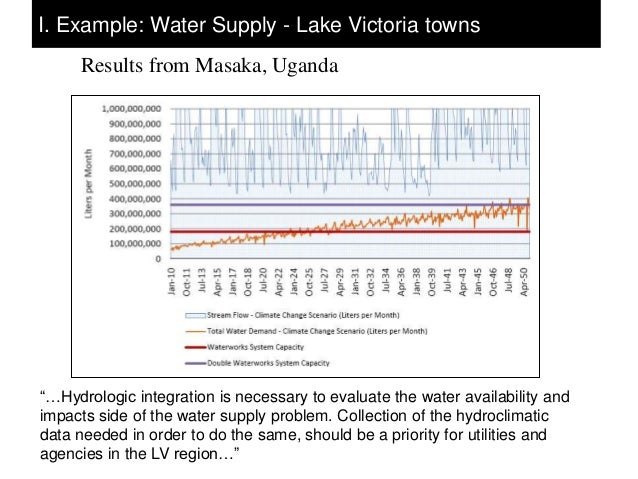 """I. Example: Water Supply - Lake Victoria towns     Results from Masaka, Uganda""""…Hydrologic integration is necessary to eva..."""