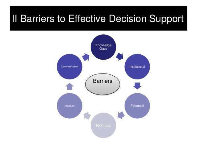 II Barriers to Effective Decision Support                           Knowledge                             Gaps           C...