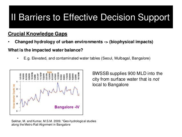 II Barriers to Effective Decision SupportCrucial Knowledge Gaps•     Changed hydrology of urban environments -> (biophysic...