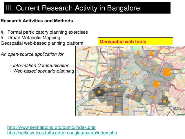 III. Current Research Activity in BangaloreResearch Activities and Methods …4. Formal participatory planning exercises5. U...