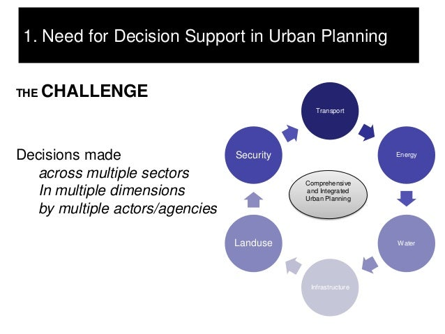 1. Need for Decision Support in Urban PlanningTHE CHALLENGE                                              TransportDecision...