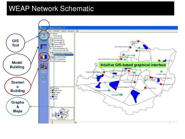 WEAP Network Schematic GIS Tool Model                         Intuitive GIS-based graphical interfaceBuildingScenari   oBu...