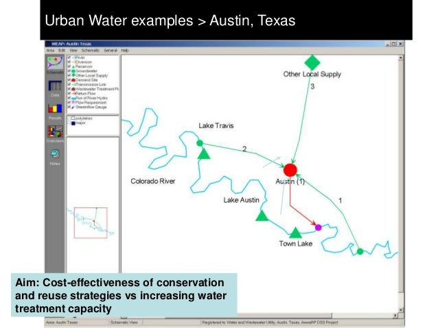 Urban Water examples > Austin, TexasAim: Cost-effectiveness of conservationand reuse strategies vs increasing watertreatme...