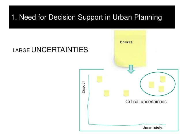 1. Need for Decision Support in Urban Planning                                 DriversLARGE UNCERTAINTIES                 ...