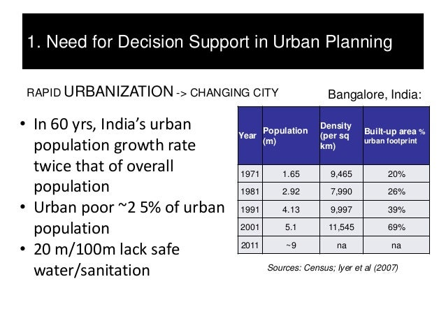 1. Need for Decision Support in Urban PlanningRAPID URBANIZATION -> CHANGING CITY                 Bangalore, India:• In 60...