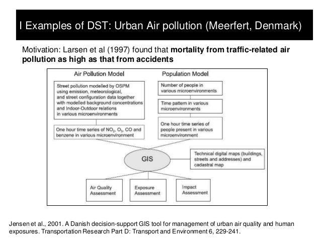 I Examples of DST: Urban Air pollution (Meerfert, Denmark)    Motivation: Larsen et al (1997) found that mortality from tr...