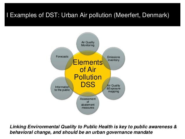 I Examples of DST: Urban Air pollution (Meerfert, Denmark)                                       Air Quality              ...