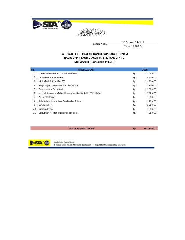 No. 1 Operasional Radio (Listrik dan Wifi). Rp. 3.206.000 2 Mukafaah 6 Kru Radio Rp. 7.650.000 3 Mukafaah 3 Kru STA TV Rp....