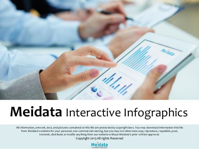 Meidata Interactive Infographics All information, artwork, text, and pictures contained on this file are protected by copy...
