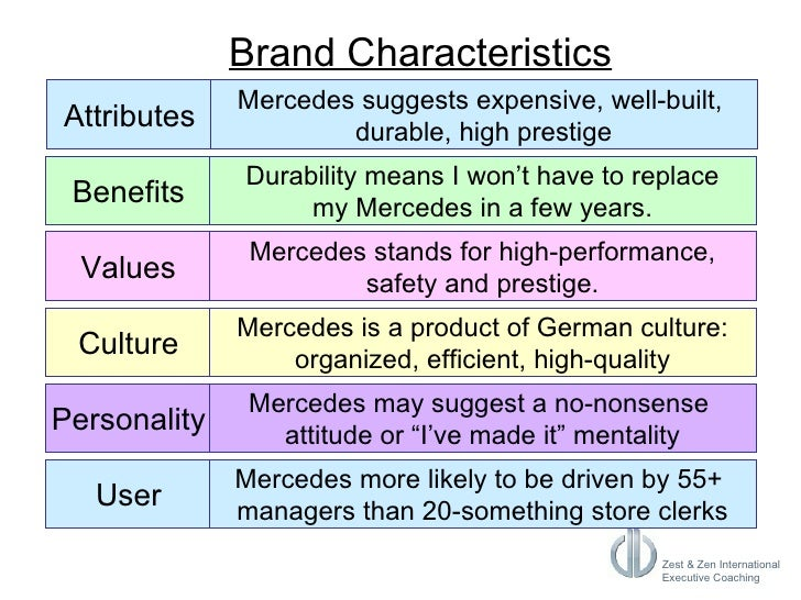 Brand Characteristics Attributes Mercedes suggests expensive, well-built,  durable, high prestige Benefits Durability mean...