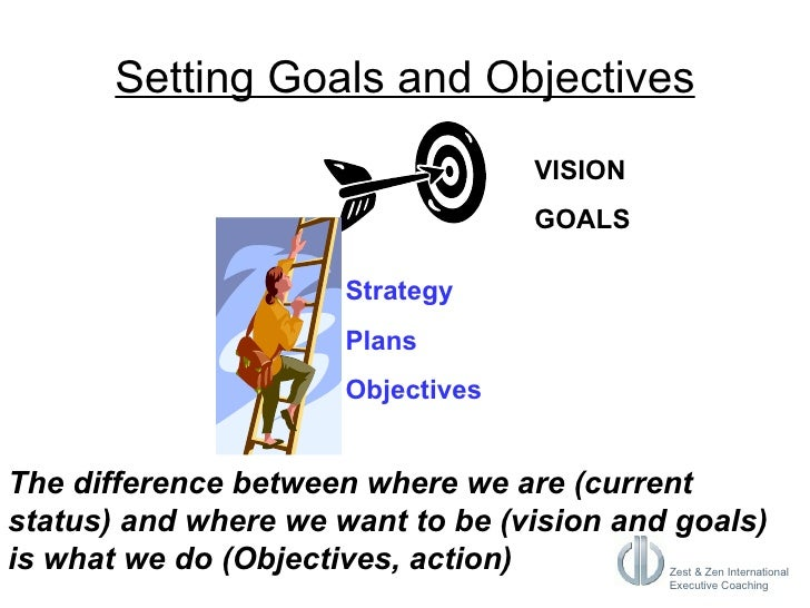 Setting Goals and Objectives The difference between where we are (current status) and where we want to be (vision and goal...